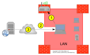 internal_upnp_operation