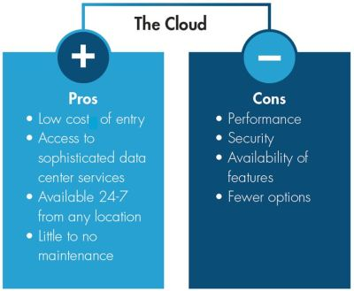 Cloud_Pros-and-Cons_edited