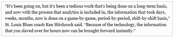 Hockey Analytics quote