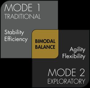 Bimodal Balance
